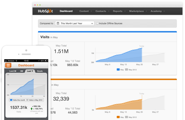 HubSpot software screenshot